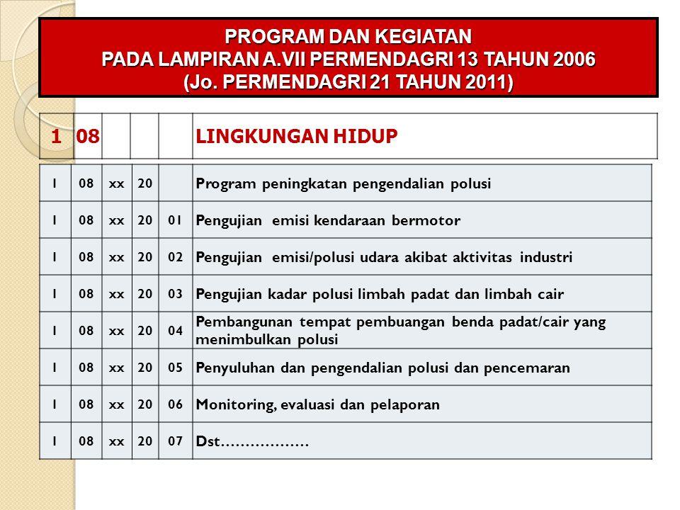 108LINGKUNGAN HIDUP PROGRAM DAN KEGIATAN PADA LAMPIRAN A.VII PERMENDAGRI 13 TAHUN 2006 (Jo. PERMENDAGRI 21 TAHUN 2011) 108xx20 Program peningkatan pen