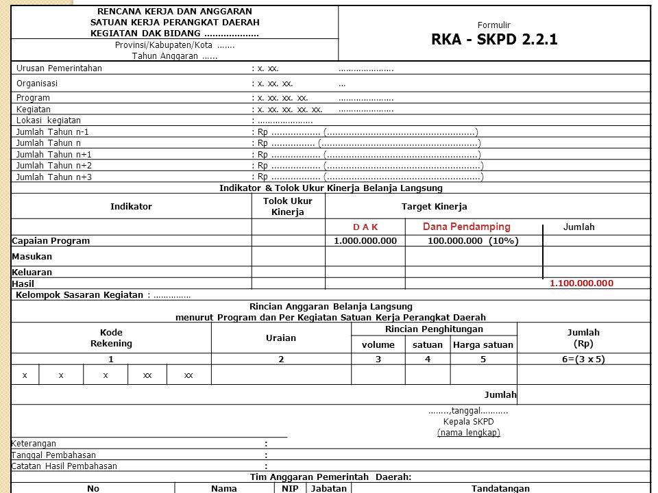 RENCANA KERJA DAN ANGGARAN SATUAN KERJA PERANGKAT DAERAH KEGIATAN DAK BIDANG.................... Formulir RKA - SKPD 2.2.1 Provinsi/Kabupaten/Kota …….