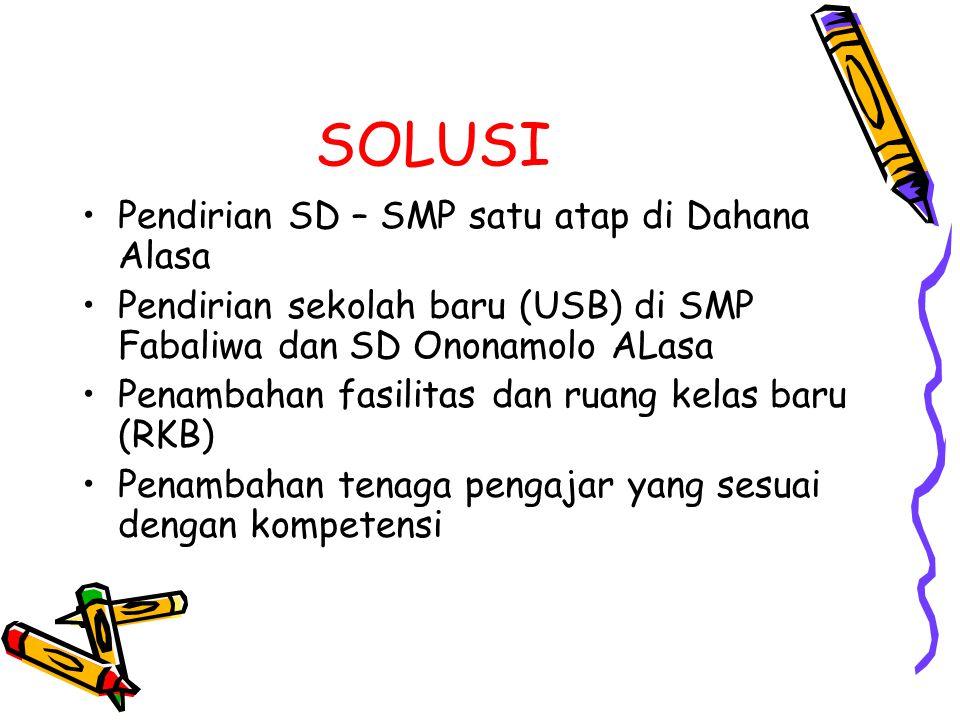 SOLUSI •P•Pendirian SD – SMP satu atap di Dahana Alasa •P•Pendirian sekolah baru (USB) di SMP Fabaliwa dan SD Ononamolo ALasa •P•Penambahan fasilitas dan ruang kelas baru (RKB) •P•Penambahan tenaga pengajar yang sesuai dengan kompetensi