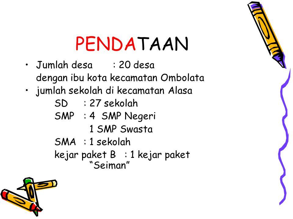 PENDATAAN •Jumlah desa : 20 desa dengan ibu kota kecamatan Ombolata •jumlah sekolah di kecamatan Alasa SD: 27 sekolah SMP: 4 SMP Negeri 1 SMP Swasta SMA: 1 sekolah kejar paket B : 1 kejar paket Seiman