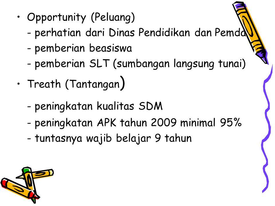 •Opportunity (Peluang) - perhatian dari Dinas Pendidikan dan Pemda - pemberian beasiswa - pemberian SLT (sumbangan langsung tunai) •Treath (Tantangan ) - peningkatan kualitas SDM - peningkatan APK tahun 2009 minimal 95% - tuntasnya wajib belajar 9 tahun