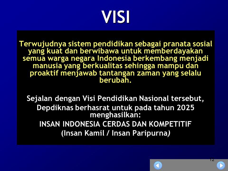 12 VISI Terwujudnya sistem pendidikan sebagai pranata sosial yang kuat dan berwibawa untuk memberdayakan semua warga negara Indonesia berkembang menjadi manusia yang berkualitas sehingga mampu dan proaktif menjawab tantangan zaman yang selalu berubah.