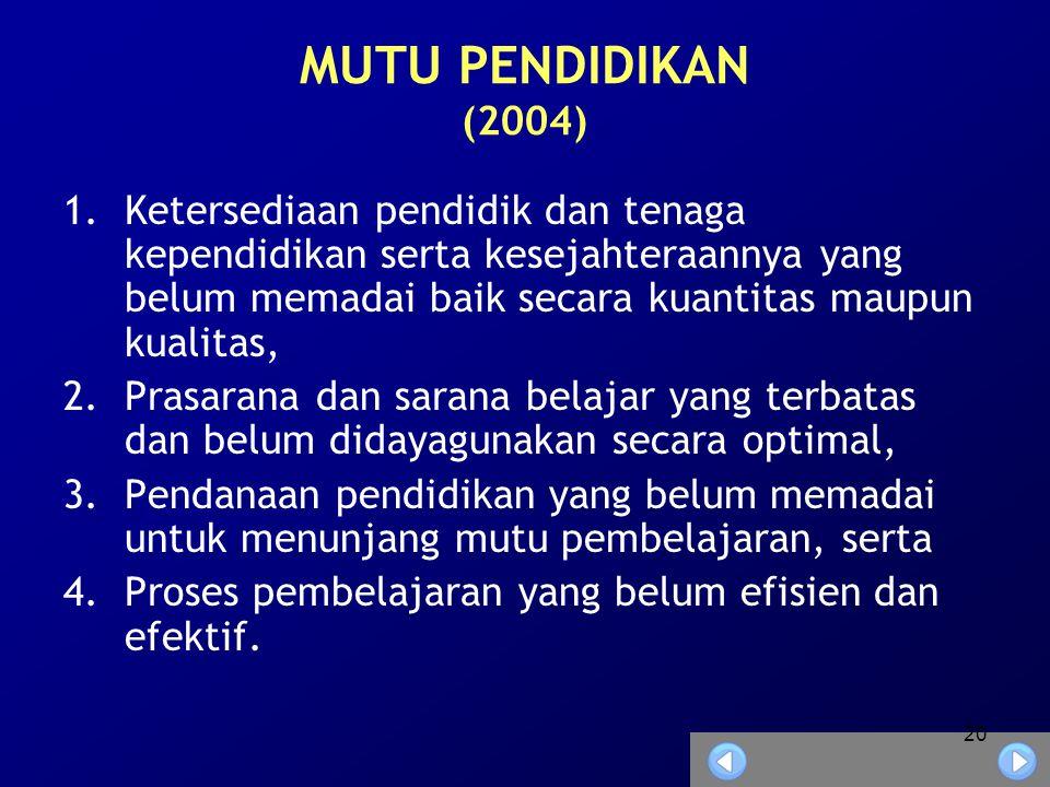 20 MUTU PENDIDIKAN (2004) 1.Ketersediaan pendidik dan tenaga kependidikan serta kesejahteraannya yang belum memadai baik secara kuantitas maupun kuali