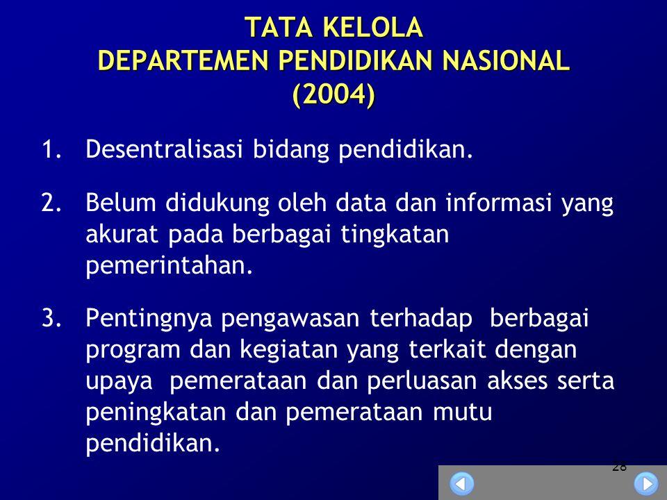 28 TATA KELOLA DEPARTEMEN PENDIDIKAN NASIONAL (2004) 1.Desentralisasi bidang pendidikan. 2.Belum didukung oleh data dan informasi yang akurat pada ber