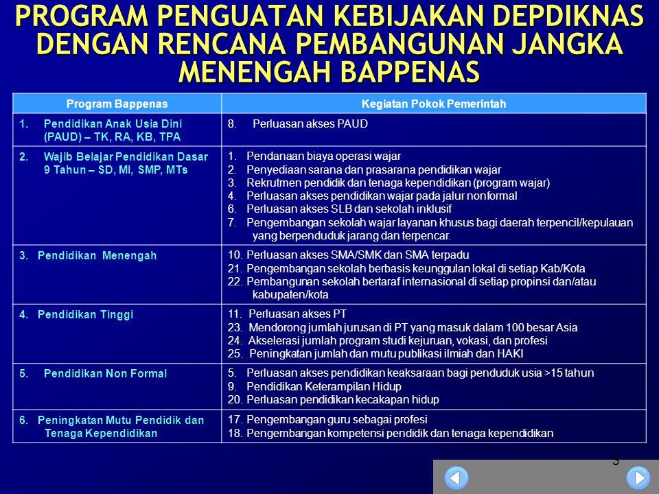 3 PROGRAM PENGUATAN KEBIJAKAN DEPDIKNAS DENGAN RENCANA PEMBANGUNAN JANGKA MENENGAH BAPPENAS Program BappenasKegiatan Pokok Pemerintah 1.