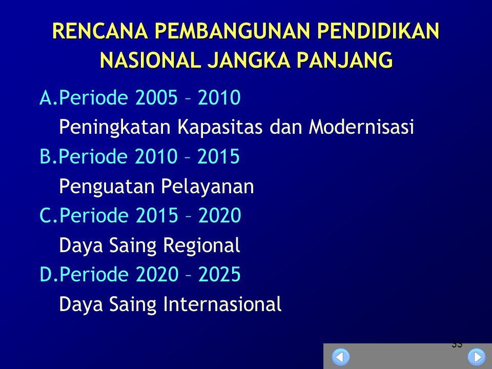 33 RENCANA PEMBANGUNAN PENDIDIKAN NASIONAL JANGKA PANJANG A.Periode 2005 – 2010 Peningkatan Kapasitas dan Modernisasi B.Periode 2010 – 2015 Penguatan