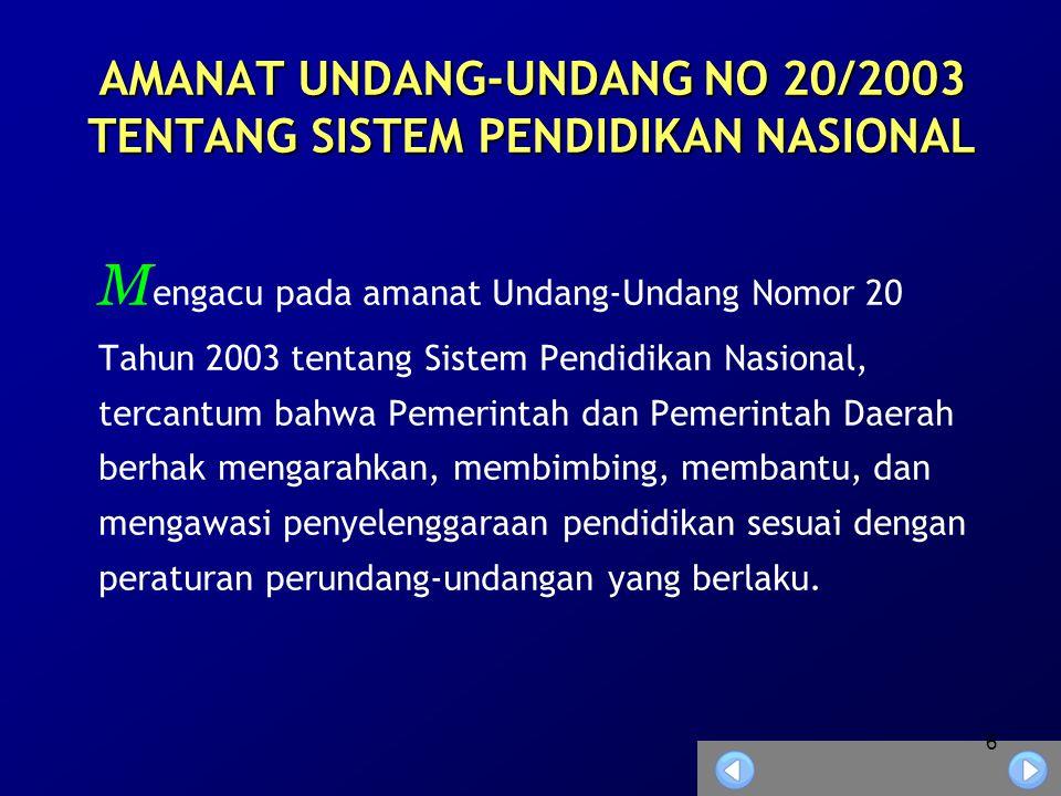 37 Indikator Kunci dan Target Pilar Kebijakan -- Akses Pendidikan -- NOSASARAN INDIKATOR KUNCI KONDISI DAN TARGET 200420052006200720082009 1.