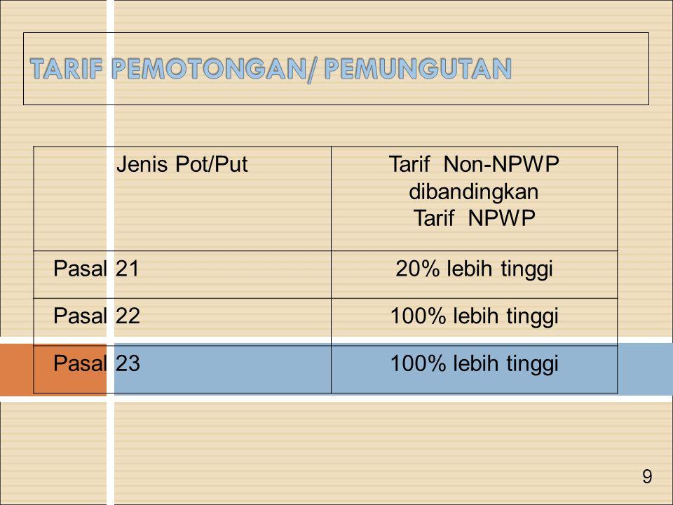 Jenis Pot/PutTarif Non-NPWP dibandingkan Tarif NPWP Pasal 2120% lebih tinggi Pasal 22100% lebih tinggi Pasal 23100% lebih tinggi 9