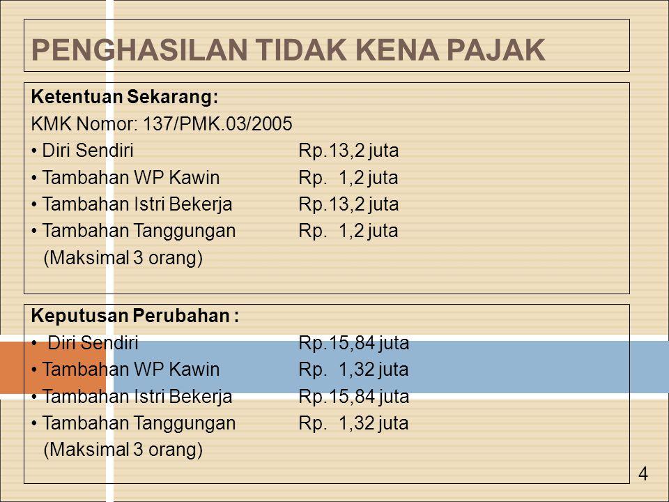 Ketentuan Sekarang: KMK Nomor: 137/PMK.03/2005 • Diri SendiriRp.13,2 juta • Tambahan WP KawinRp.