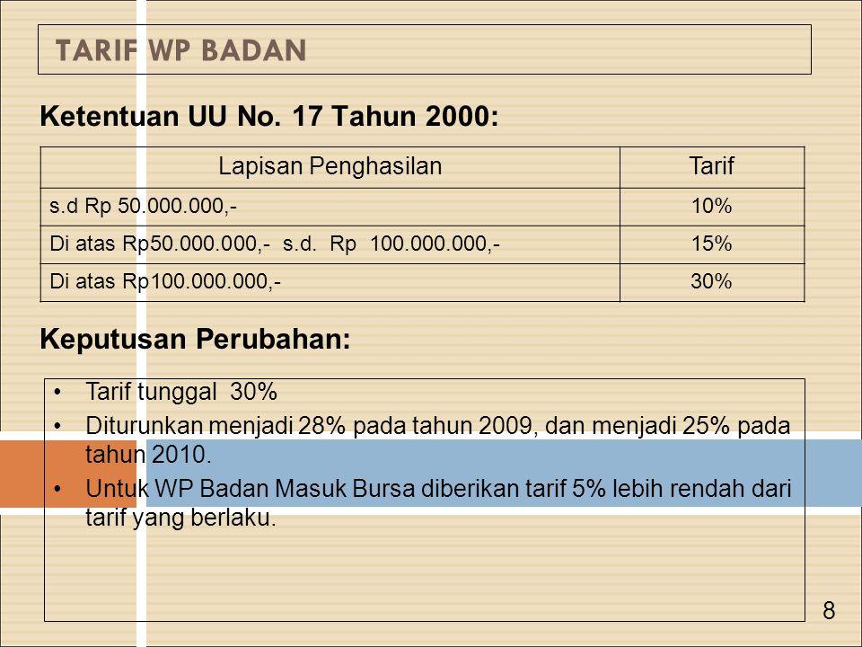 TARIF WP BADAN Lapisan PenghasilanTarif s.d Rp 50.000.000,-10% Di atas Rp50.000.000,- s.d.