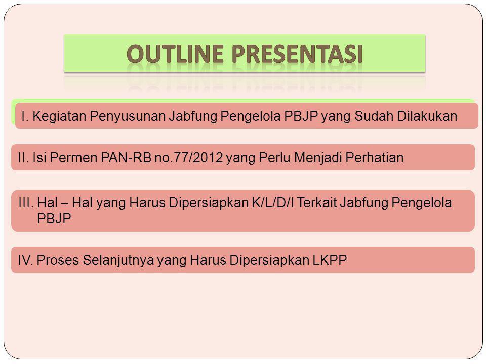 Kegiatan Penyusunan Jabfung Pengelola PBJP yang Sudah Dilakukan Isi Permen PAN-RB no.77/2012 yang Perlu Menjadi Perhatian Proses Selanjutnya yang Harus Dipersiapkan LKPP Hal – Hal yang Harus Dipersiapkan K/L/D/I Terkait Jabfung Pengelola PBJP