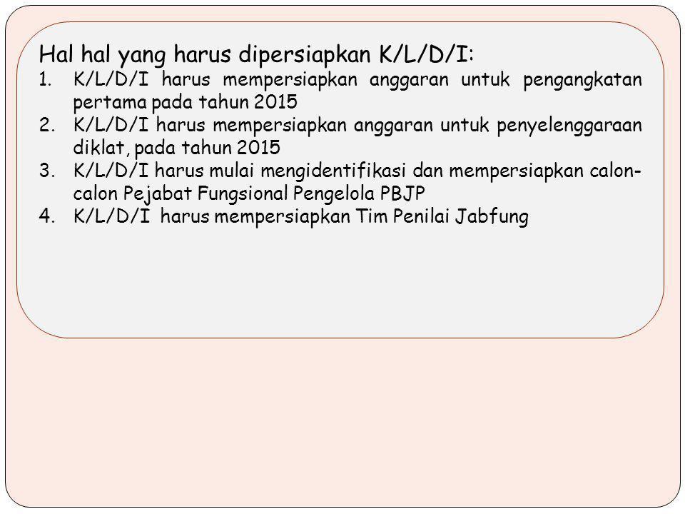 Hal hal yang harus dipersiapkan K/L/D/I: 1.K/L/D/I harus mempersiapkan anggaran untuk pengangkatan pertama pada tahun 2015 2.K/L/D/I harus mempersiapkan anggaran untuk penyelenggaraan diklat, pada tahun 2015 3.K/L/D/I harus mulai mengidentifikasi dan mempersiapkan calon- calon Pejabat Fungsional Pengelola PBJP 4.K/L/D/I harus mempersiapkan Tim Penilai Jabfung