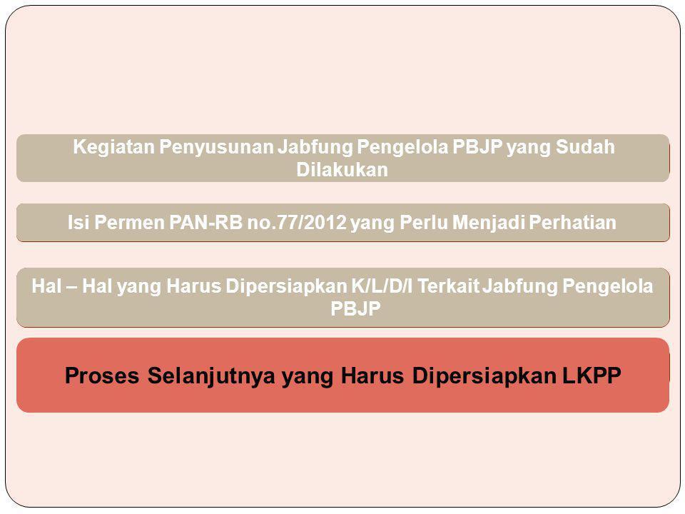 I. Kegiatan Penyusunan Jabfung Pengelola PBJP yang Sudah Dilakukan II.