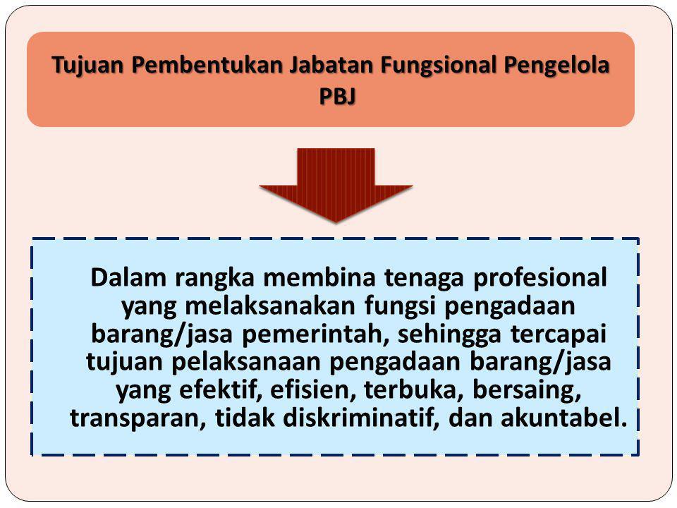 Kegiatan Berikutnya di tahun 2013: a.Penyusunan Perpres tentang Tunjangan Fungsional Jabfung Pengelola PBJ b.SKB BKN dan LKPP tentang Jabfung Pengelola PBJ c.Perka-Perka LKPP tentang Petunjuk Teknis Pelaksanaan Jabfung Pengelola PBJ, yang terdiri dari: •Juknis Penilaian Angka Kredit •Juknis pengangkatan, kenaikan pangkat/jabatan, pembebasan sementara, pengangkatan kembali dan pemberhentian.
