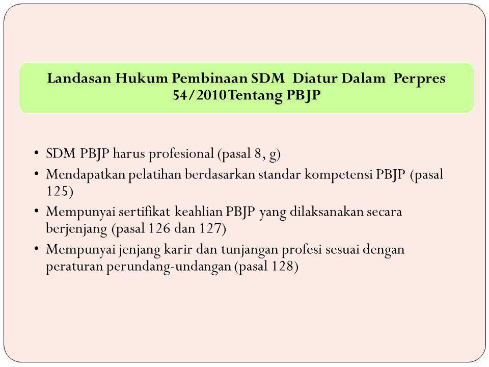 Landasan Hukum Pembinaan SDM Diatur Dalam Perpres 54/2010 Tentang PBJP •SDM PBJP harus profesional (pasal 8, g) •Mendapatkan pelatihan berdasarkan standar kompetensi PBJP (pasal 125) •Mempunyai sertifikat keahlian PBJP yang dilaksanakan secara berjenjang (pasal 126 dan 127) •Mempunyai jenjang karir dan tunjangan profesi sesuai dengan peraturan perundang-undangan (pasal 128)