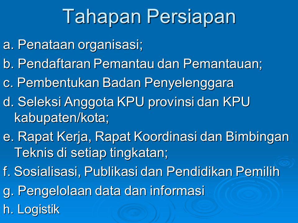 Tahapan Persiapan a.Penataan organisasi; b. Pendaftaran Pemantau dan Pemantauan; c.