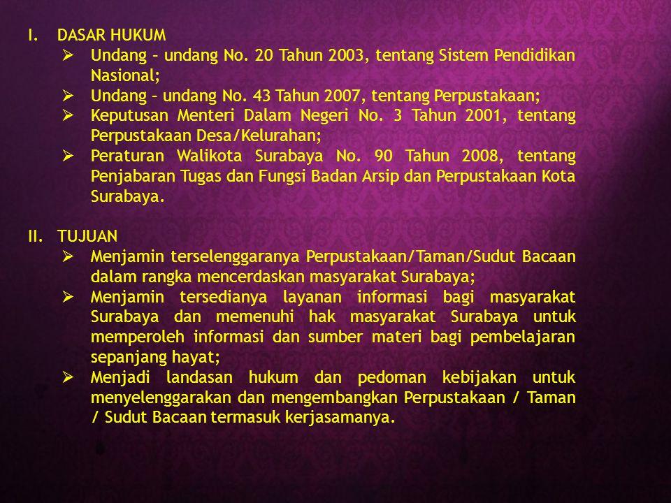 I.DASAR HUKUM  Undang – undang No. 20 Tahun 2003, tentang Sistem Pendidikan Nasional;  Undang – undang No. 43 Tahun 2007, tentang Perpustakaan;  Ke