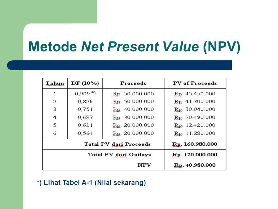 Metode Net Present Value (NPV) *) Lihat Tabel A-1 (Nilai sekarang)