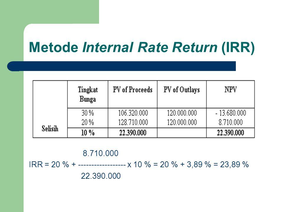 8.710.000 IRR = 20 % + ------------------ x 10 % = 20 % + 3,89 % = 23,89 % 22.390.000