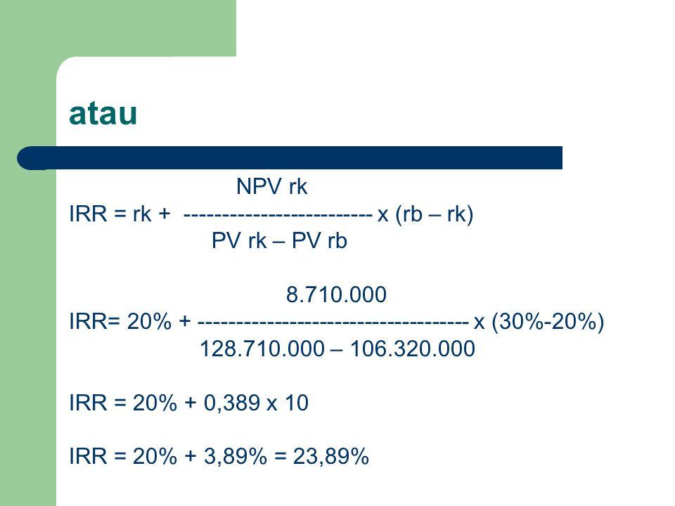 atau NPV rk IRR = rk + ------------------------- x (rb – rk) PV rk – PV rb 8.710.000 IRR= 20% + ------------------------------------ x (30%-20%) 128.7