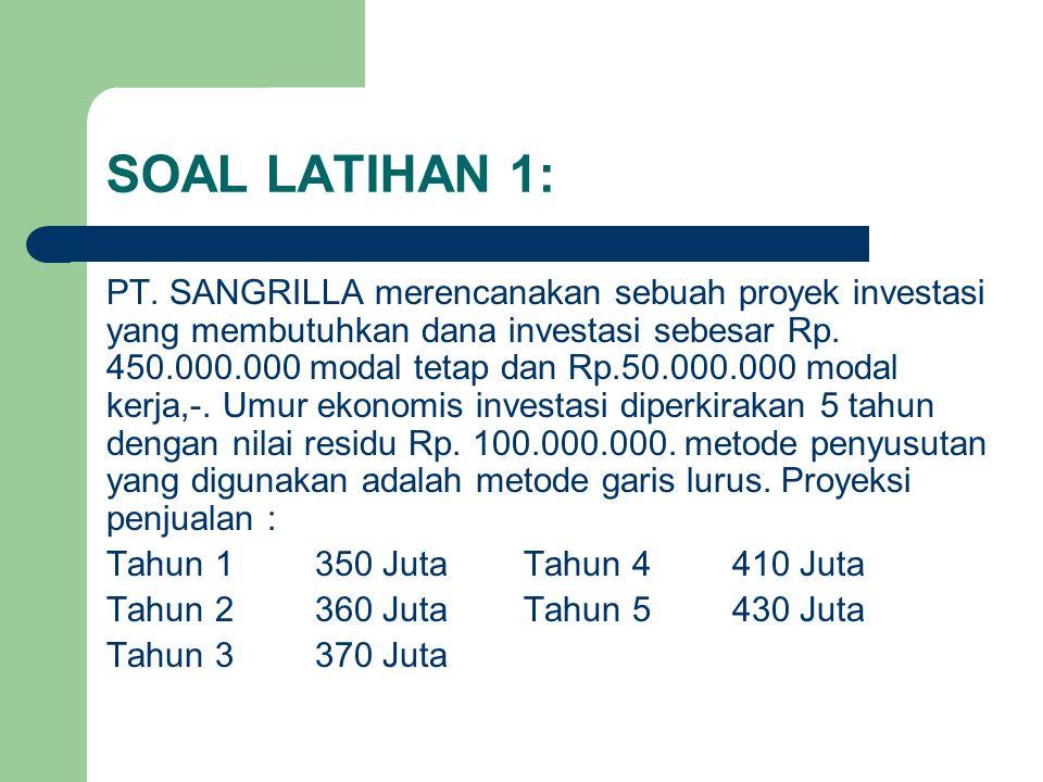 SOAL LATIHAN 1: PT. SANGRILLA merencanakan sebuah proyek investasi yang membutuhkan dana investasi sebesar Rp. 450.000.000 modal tetap dan Rp.50.000.0