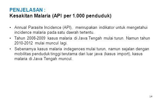 PENJELASAN : Kesakitan Malaria (API per 1.000 penduduk) •Annual Parasite Incidence (API), menrupakan indikator untuk mengetahui incidence malaria pada