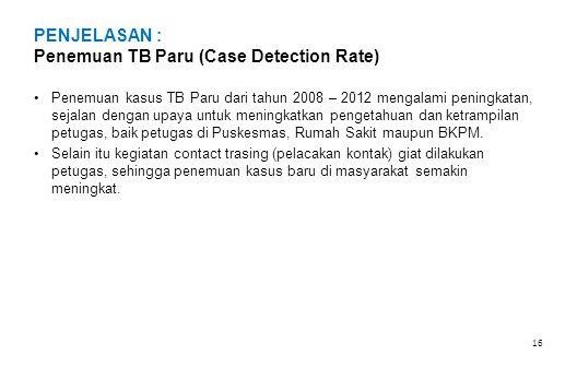 PENJELASAN : Penemuan TB Paru (Case Detection Rate) •Penemuan kasus TB Paru dari tahun 2008 – 2012 mengalami peningkatan, sejalan dengan upaya untuk m