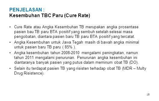 PENJELASAN : Kesembuhan TBC Paru (Cure Rate) •Cure Rate atau Angka Kesembuhan TB merupakan angka prosentase pasien bau TB paru BTA positif yang sembuh