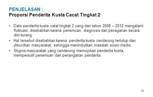 PENJELASAN : Proporsi Penderita Kusta Cacat Tingkat 2 •Data penderita kusta catat tingkat 2 yang dari tahun 2008 – 2012 mengalami fluktuasi, disebabka