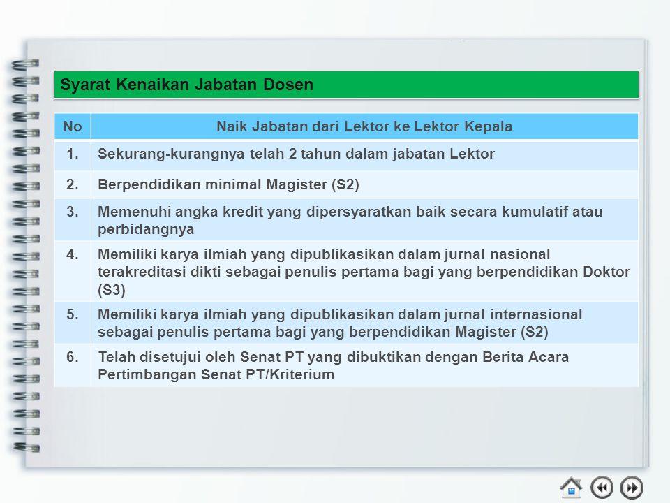 Syarat Kenaikan Jabatan Dosen NoNaik Jabatan dari Lektor ke Lektor Kepala 1.1.Sekurang-kurangnya telah 2 tahun dalam jabatan Lektor 2.2.Berpendidikan