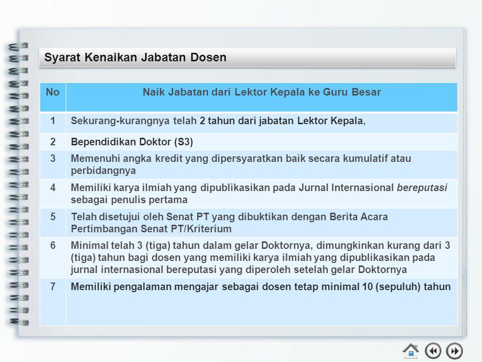 Syarat Kenaikan Jabatan Dosen NoNaik Jabatan dari Lektor Kepala ke Guru Besar 1Sekurang-kurangnya telah 2 tahun dari jabatan Lektor Kepala, 2Bependidi