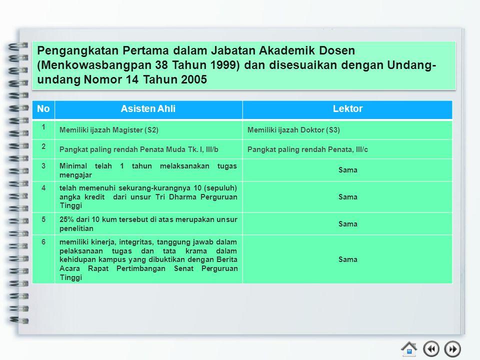Pengangkatan Pertama dalam Jabatan Akademik Dosen (Menkowasbangpan 38 Tahun 1999) dan disesuaikan dengan Undang- undang Nomor 14 Tahun 2005 NoAsisten