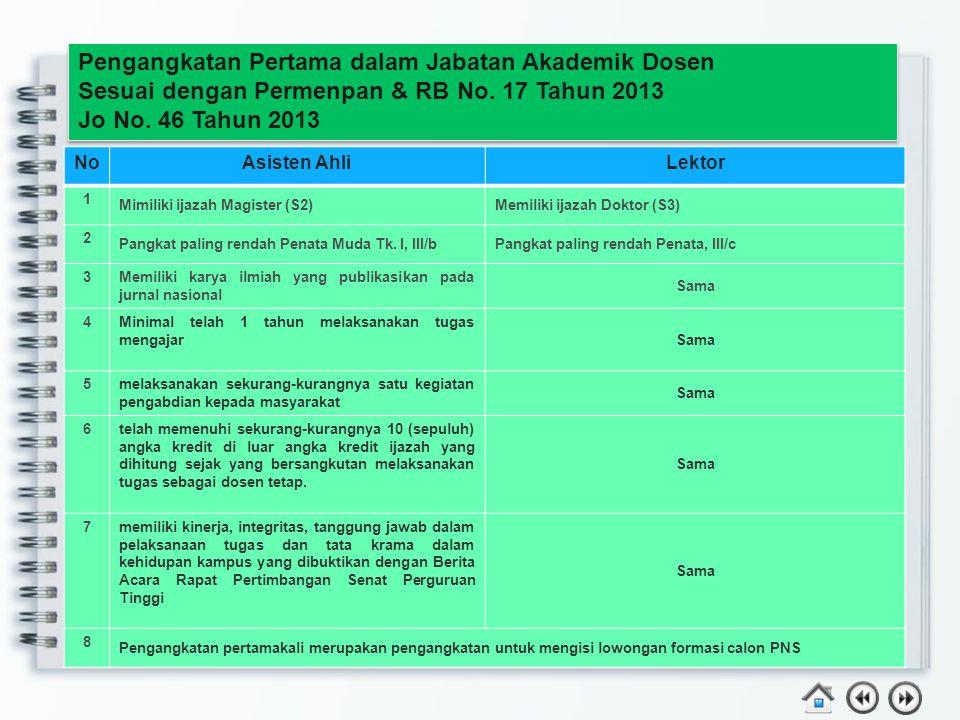 Pengangkatan Pertama dalam Jabatan Akademik Dosen Sesuai dengan Permenpan & RB No. 17 Tahun 2013 Jo No. 46 Tahun 2013 Pengangkatan Pertama dalam Jabat