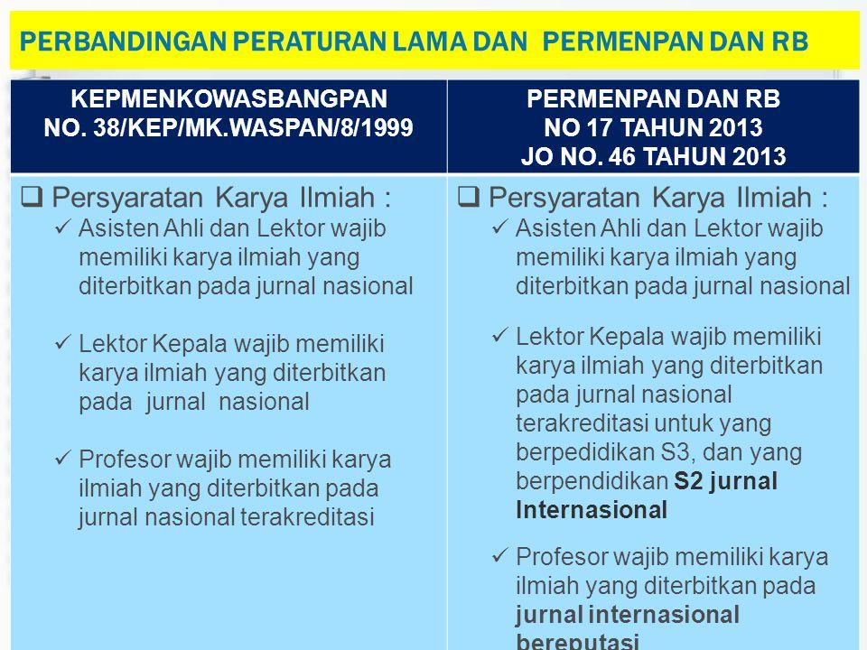 KEPMENKOWASBANGPAN NO. 38/KEP/MK.WASPAN/8/1999 PERMENPAN DAN RB NO 17 TAHUN 2013 JO NO. 46 TAHUN 2013  Persyaratan Karya Ilmiah :  Asisten Ahli dan
