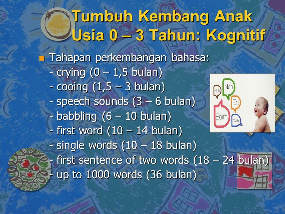 n Tahapan perkembangan bahasa: - crying (0 – 1,5 bulan) - cooing (1,5 – 3 bulan) - speech sounds (3 – 6 bulan) - babbling (6 – 10 bulan) - first word (10 – 14 bulan) - single words (10 – 18 bulan) - first sentence of two words (18 – 24 bulan) - up to 1000 words (36 bulan) Tumbuh Kembang Anak Usia 0 – 3 Tahun: Kognitif