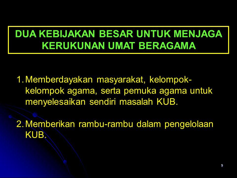 9 1.Memberdayakan masyarakat, kelompok- kelompok agama, serta pemuka agama untuk menyelesaikan sendiri masalah KUB.