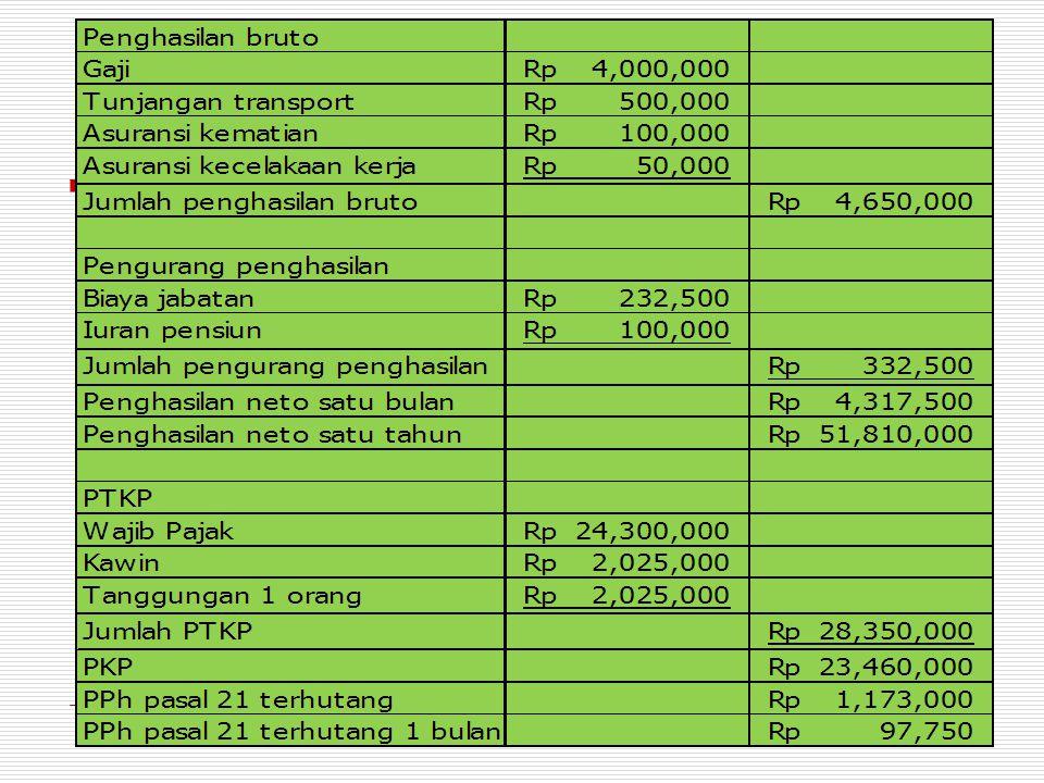 PPh 21 – Pegawai Tetap - Bonus  Dengan menggunakan kasus Joko di atas, jika PT IKI memberikan bonus prestasi kepada Joko untuk tahun 2013 sebesar Rp.