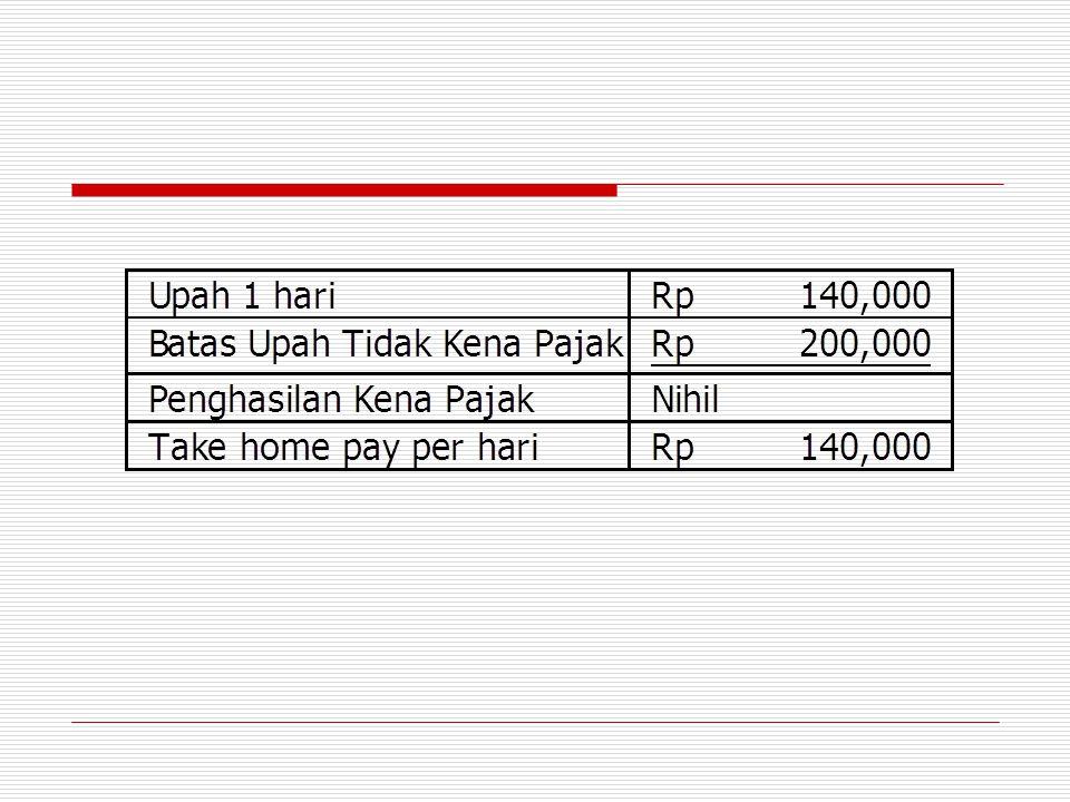 UPAH HARIAN > RP 200.000, < RP 2.025.000 DALAM SATU BULAN  Joko Budiono (belum menikah) bekerja sebagai buruh harian dengan upah per hari Rp.