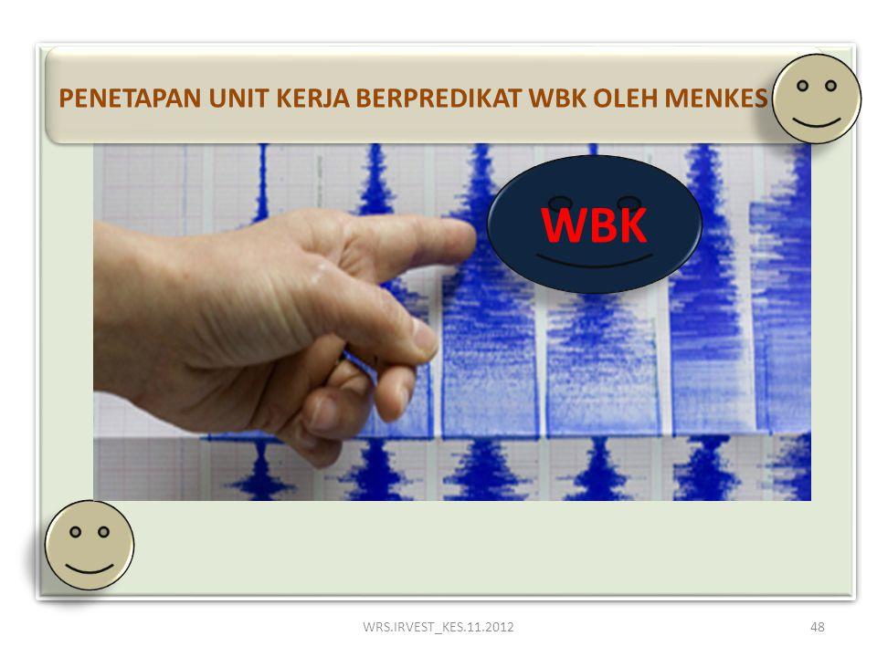 PENETAPAN UNIT KERJA BERPREDIKAT WBK OLEH MENKES WBK WRS.IRVEST_KES.11.201248