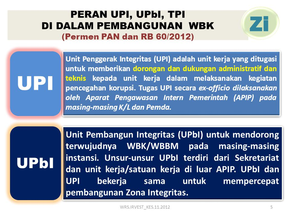 PERAN UPI, UPbI, TPI DI DALAM PEMBANGUNAN WBK (Permen PAN dan RB 60/2012) Unit Penggerak Integritas (UPI) adalah unit kerja yang ditugasi untuk memberikan dorongan dan dukungan administratif dan teknis kepada unit kerja dalam melaksanakan kegiatan pencegahan korupsi.