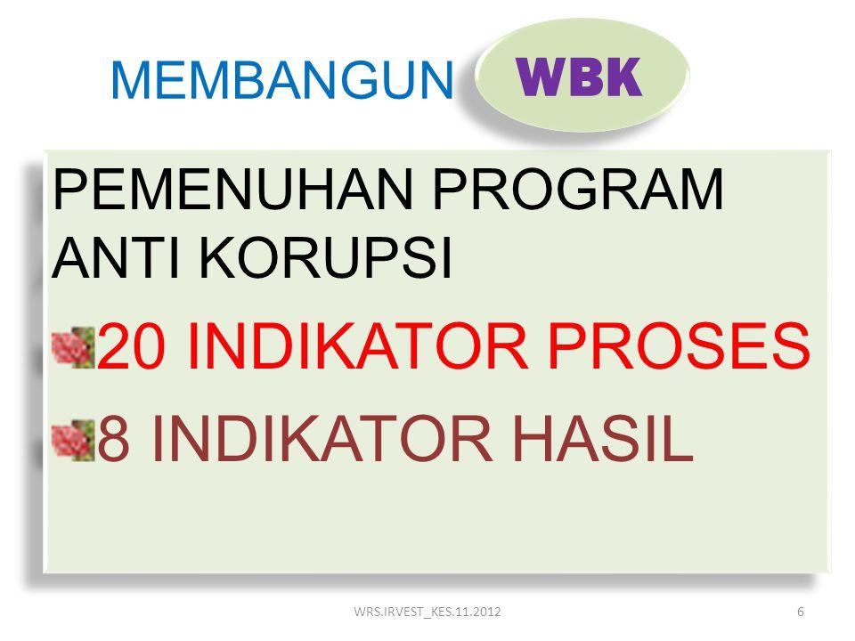 MEMBANGUN 20 INDIKATOR PROSES WRS.IRVEST_KES.11.20127