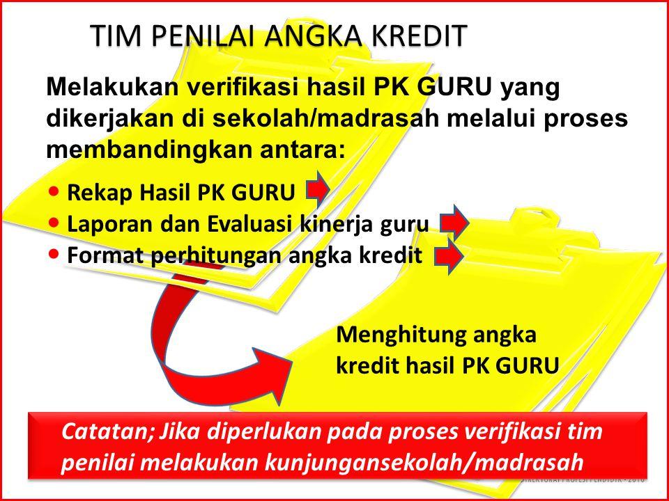 •Menentukan nilai pada Format Rekap Hasil PK GURU diisi sesuai dengan nilai pada Format Laporan dan Evaluasi PK Guru Tahap 1 •Menentukan nilai untuk setiap kompetensi, yaitu dengan menjumlahkan skor untuk masing- masing indikator, menentukan prosentase pada kompetensi dimaksud dengan menjumlahkan nilai pada indikator dibagi skor maksimum, dan selanjutnya mengkonversikannya ke nilai 1, 2, 3, atau 4 Tahap 2 •Membandingkan bukti dengan hasil PK GURU, dan memastikan bahwa nilainya sesuai dengan bukti yang ada Tahap 3 Tahapan Verifikasi Hasil PK GURU Menuju format