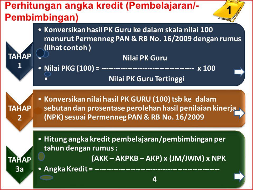 TAHAP 1 •Konversikan hasil PK Guru ke dalam skala nilai 100 menurut Permenneg PAN & RB No. 16/2009 dengan rumus (lihat contoh ) • Nilai PK Guru •Nilai