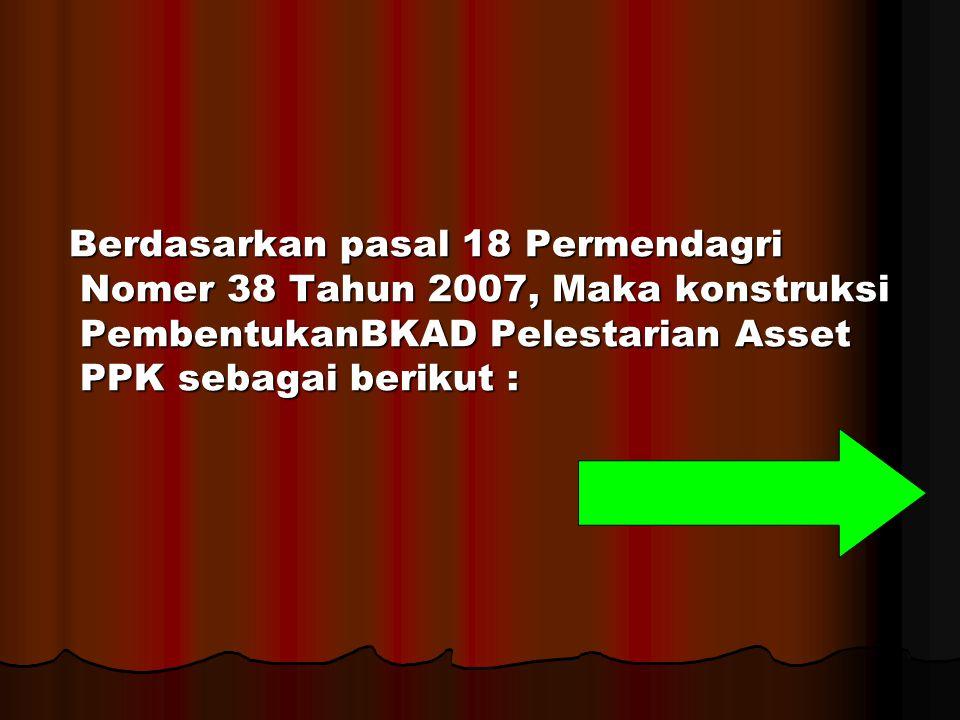 Berdasarkan pasal 18 Permendagri Nomer 38 Tahun 2007, Maka konstruksi PembentukanBKAD Pelestarian Asset PPK sebagai berikut : Berdasarkan pasal 18 Per