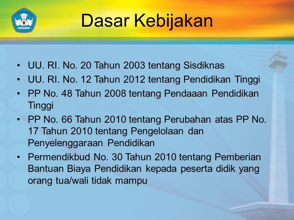 Dasar Kebijakan •UU. RI. No. 20 Tahun 2003 tentang Sisdiknas •UU. RI. No. 12 Tahun 2012 tentang Pendidikan Tinggi •PP No. 48 Tahun 2008 tentang Pendaa