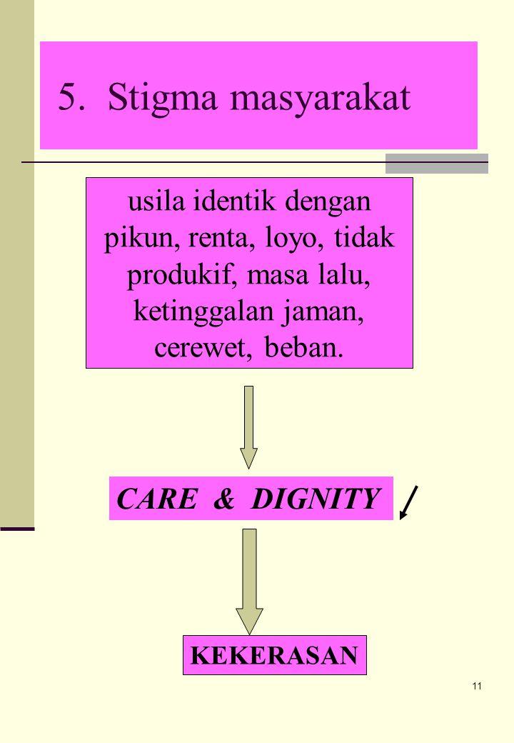10 Kriteria ketelantaran Seorang lansia dikatakan a.Tidak terlantar jika hanya mempunyai 1 kriteria b.Rawan terlantar jika mempunyai 2 kriteria c.Terl
