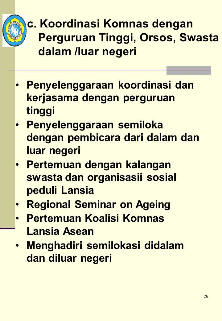 25 b. Koordinasi Komnas dengan Komda Lansia •Penyelenggaraan Koordinasi dan Sosialisasi •Koordinasi Komnas dengan Komda Lansia tentang pelaksanaan Pro