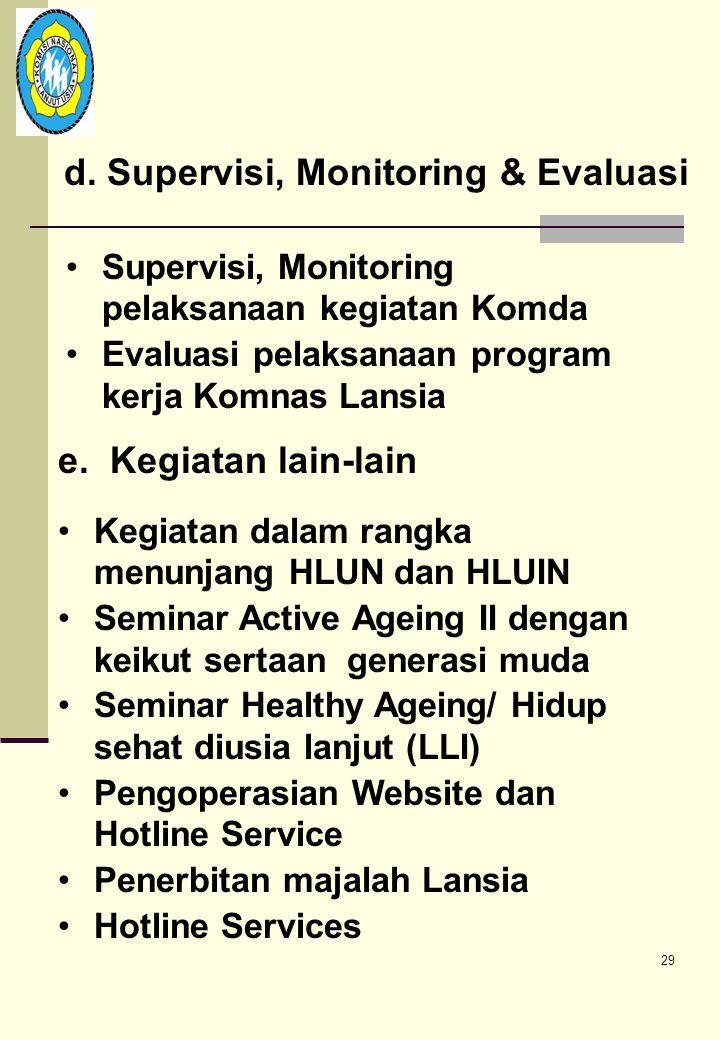 28 b. Advokasi, Mediasi & Konsultasi •Penyelenggaraan advokasi, mediasi, konsultasi masalah hukum dan HAM bagi warga masyarakat lanjut usia •Peningkat
