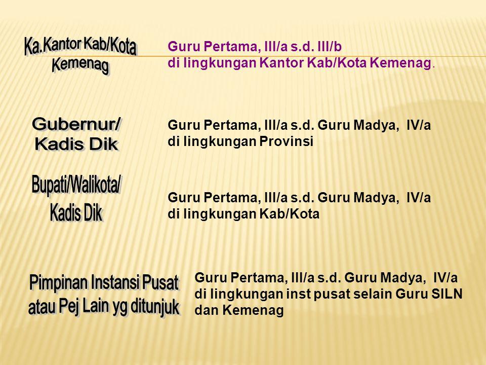 Guru Madya, IV/b s.d. Guru Utama, IV/e di lingkungan instansi pusat dan daerah; Guru Pertama, III/a s.d. Guru Utama, IV/e yang diperbantukan pada SILN