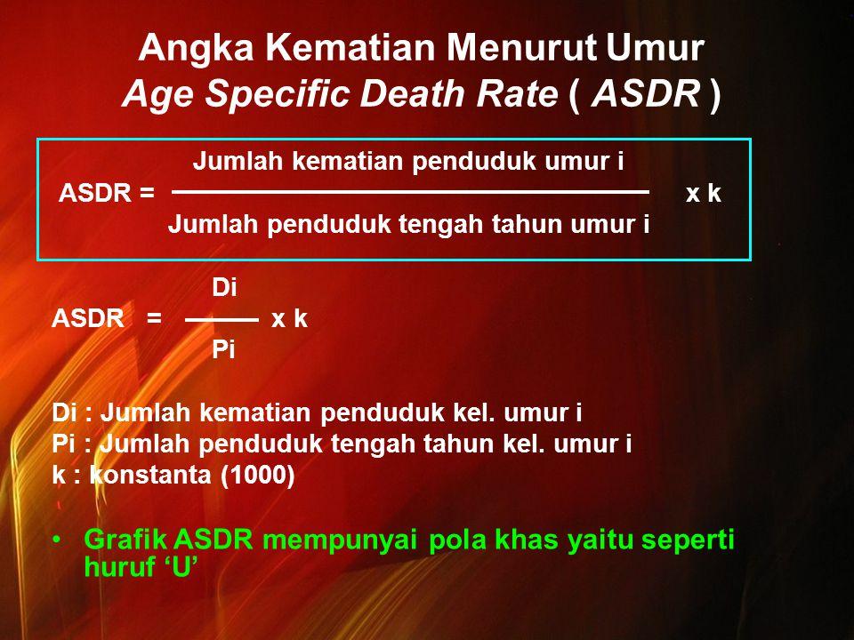 Angka Kematian Menurut Umur Age Specific Death Rate ( ASDR ) Jumlah kematian penduduk umur i ASDR = x k Jumlah penduduk tengah tahun umur i Di ASDR =